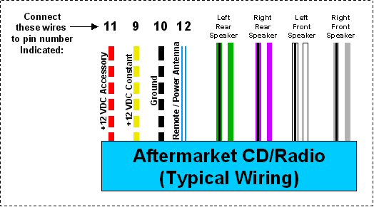 car stereo wiring diagrams color code  car  get free image about wiring diagram Car Speaker Wiring Adapters Car Speaker Terminals Positive Negative